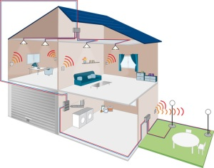 Home automation ; energy savings ; electrical efficiency ; environment ; electronic equipments